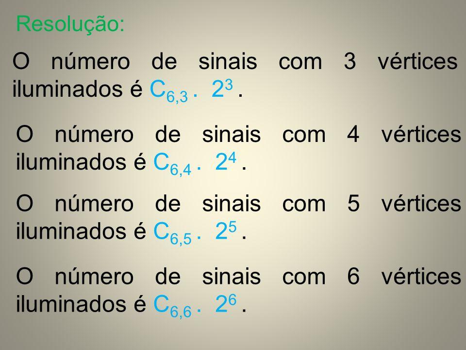 O número de sinais com 3 vértices iluminados é C6,3 . 23 .