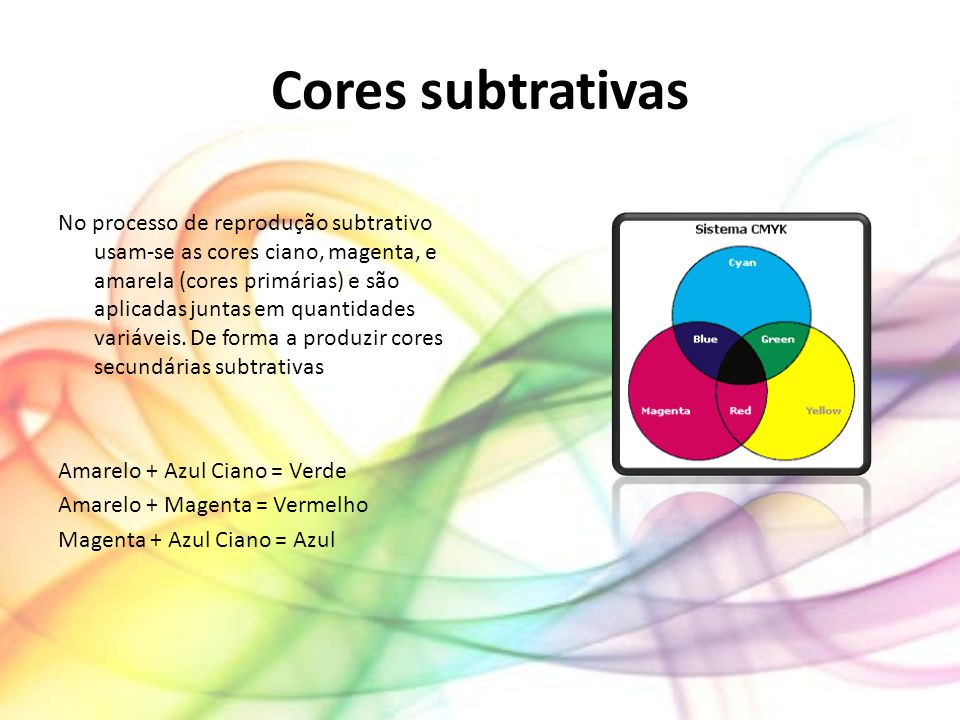 Cores subtrativas