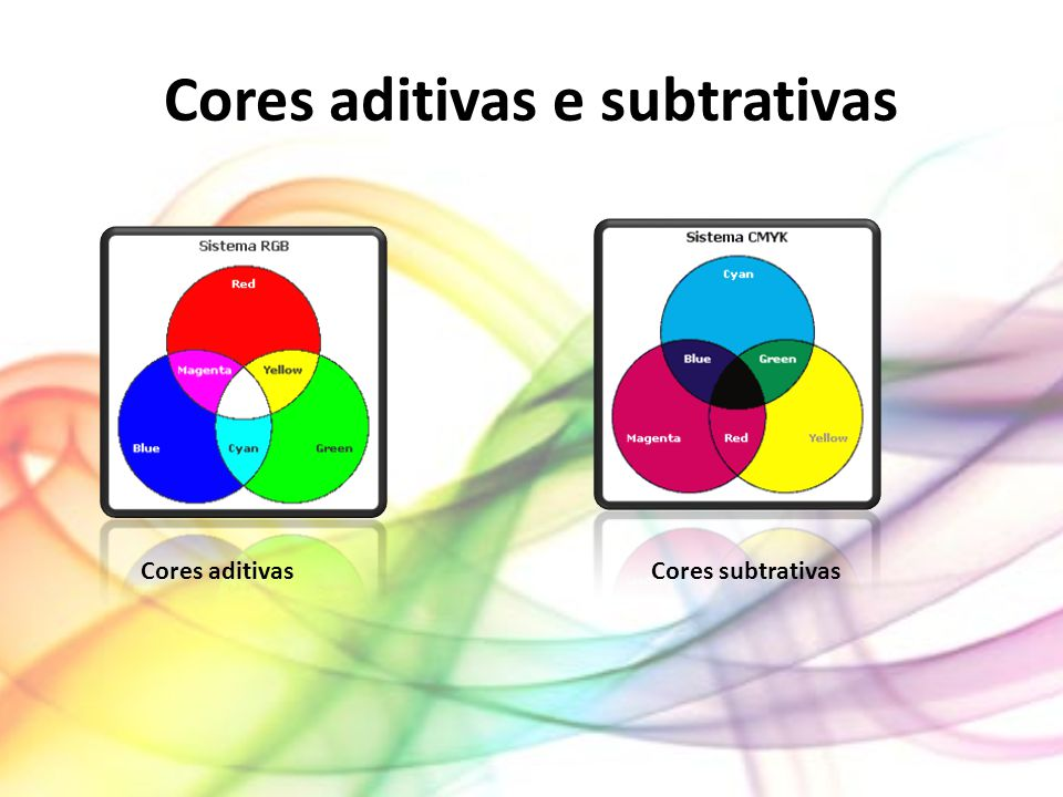Cores aditivas e subtrativas