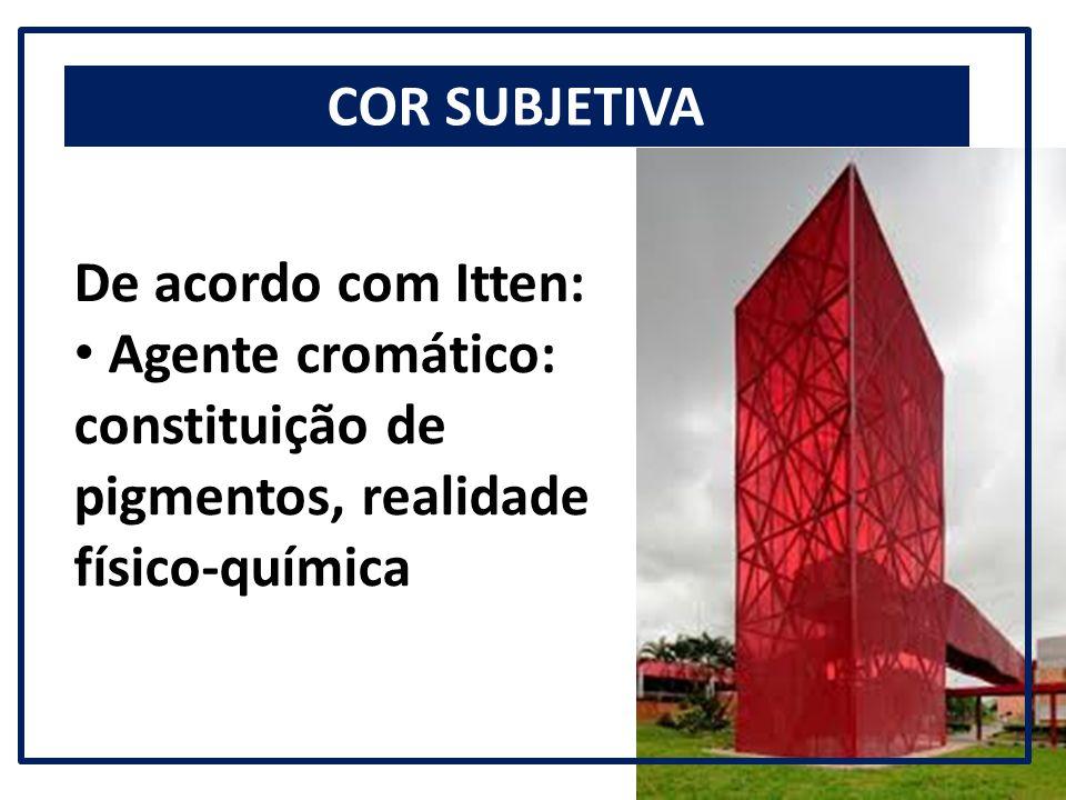 COR SUBJETIVA De acordo com Itten: Agente cromático: constituição de pigmentos, realidade físico-química.