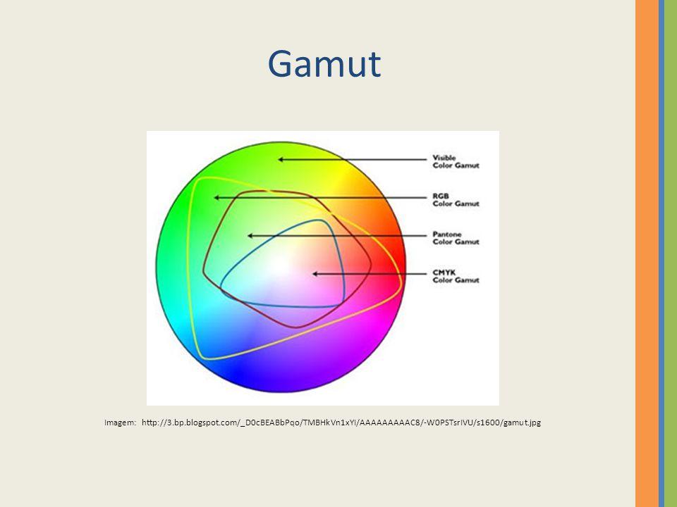 Gamut Imagem: http://3.bp.blogspot.com/_D0cBEABbPqo/TMBHkVn1xYI/AAAAAAAAAC8/-W0PSTsrIVU/s1600/gamut.jpg.