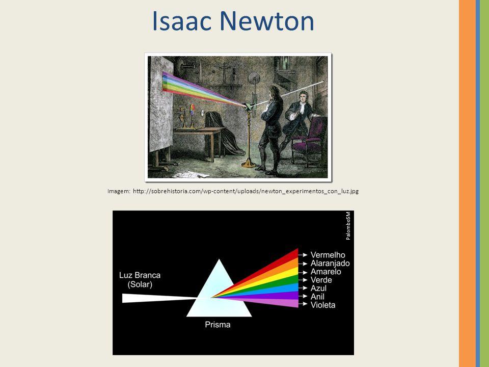 Isaac Newton Imagem: http://sobrehistoria.com/wp-content/uploads/newton_experimentos_con_luz.jpg.