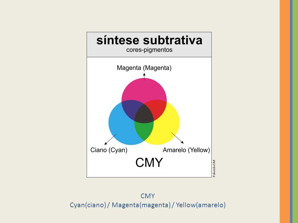 Cyan(ciano) / Magenta(magenta) / Yellow(amarelo)