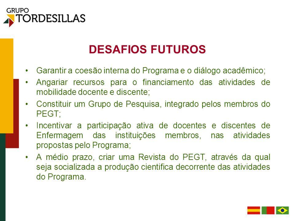 DESAFIOS FUTUROSGarantir a coesão interna do Programa e o diálogo acadêmico;
