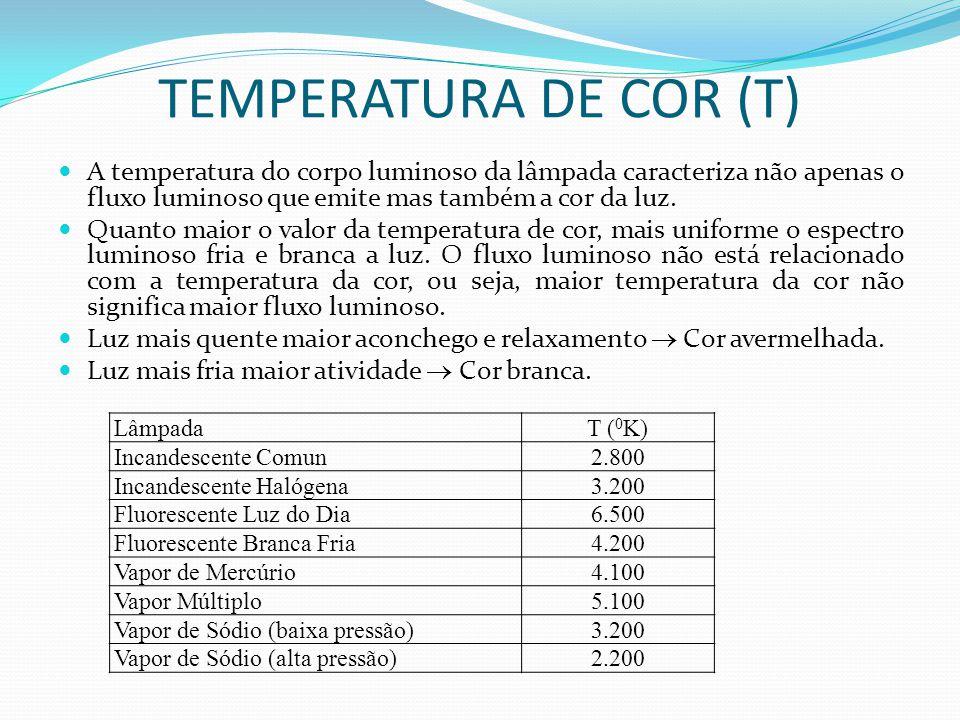 TEMPERATURA DE COR (T) A temperatura do corpo luminoso da lâmpada caracteriza não apenas o fluxo luminoso que emite mas também a cor da luz.