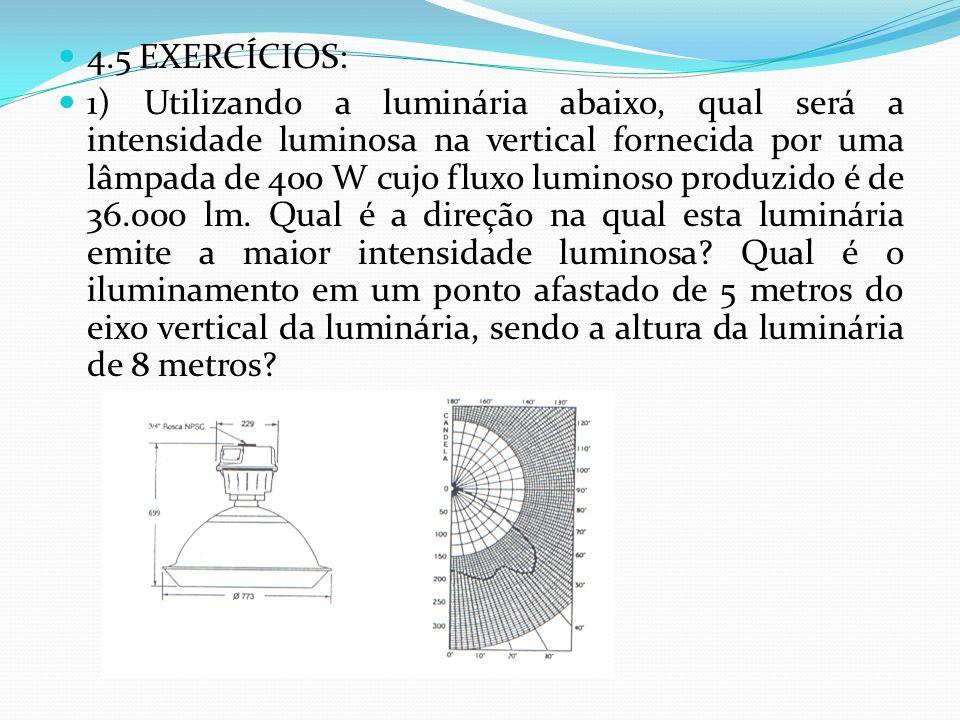 4.5 EXERCÍCIOS: