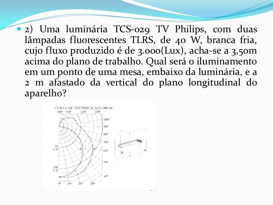 2) Uma luminária TCS-029 TV Philips, com duas lâmpadas fluorescentes TLRS, de 40 W, branca fria, cujo fluxo produzido é de 3.000(Lux), acha-se a 3,50m acima do plano de trabalho.