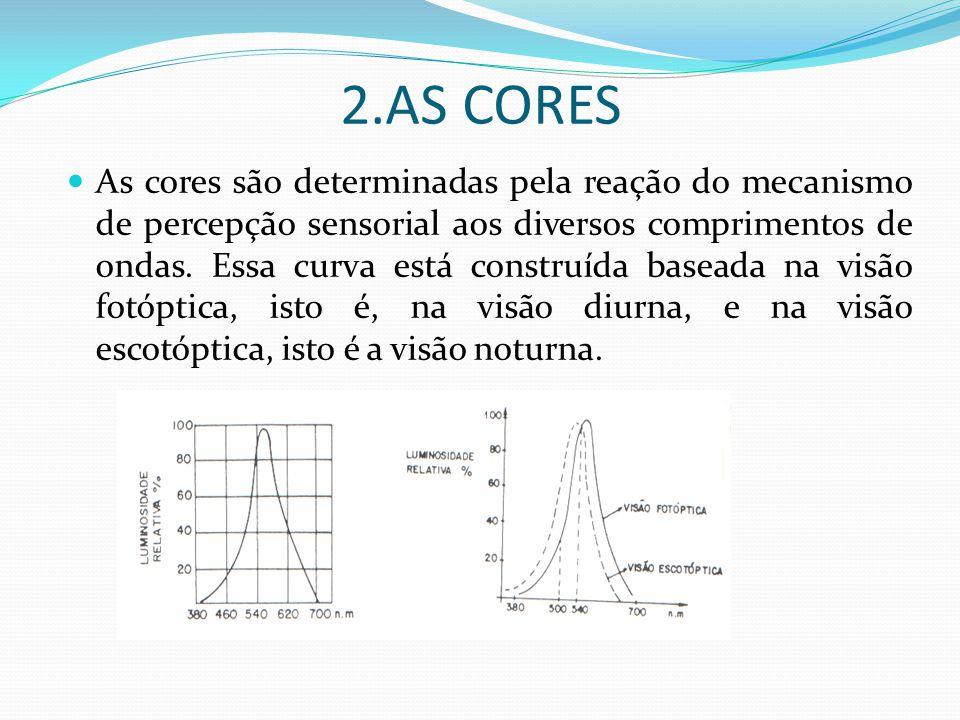 2.AS CORES