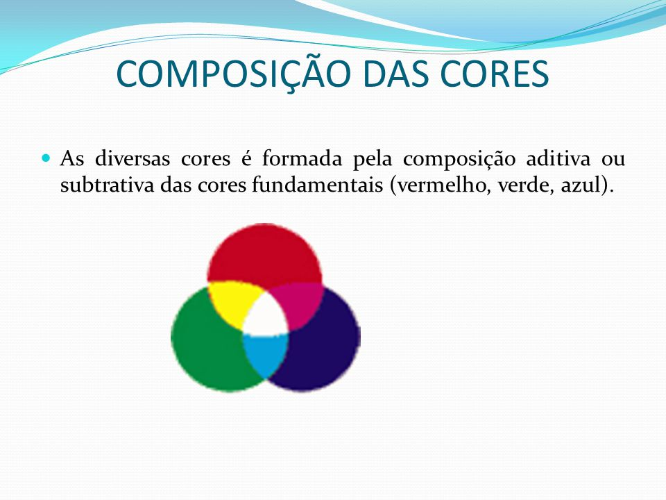 COMPOSIÇÃO DAS CORES As diversas cores é formada pela composição aditiva ou subtrativa das cores fundamentais (vermelho, verde, azul).