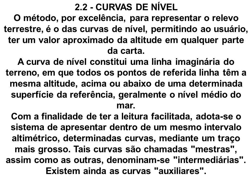 2.2 - CURVAS DE NÍVEL
