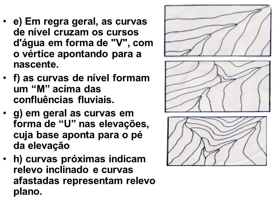 e) Em regra geral, as curvas de nível cruzam os cursos d água em forma de V , com o vértice apontando para a nascente.