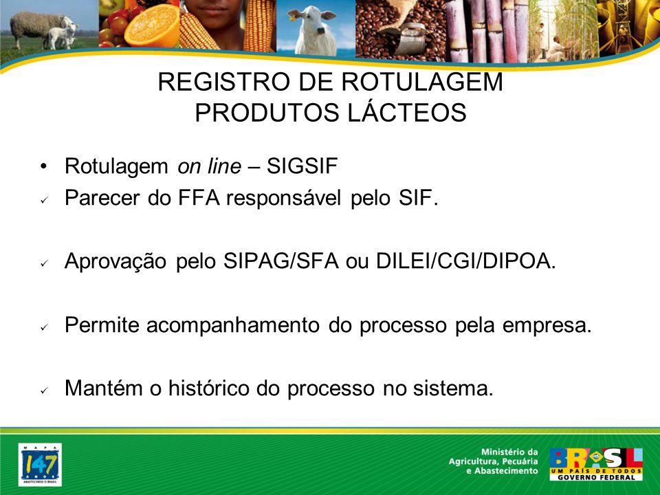 REGISTRO DE ROTULAGEM PRODUTOS LÁCTEOS