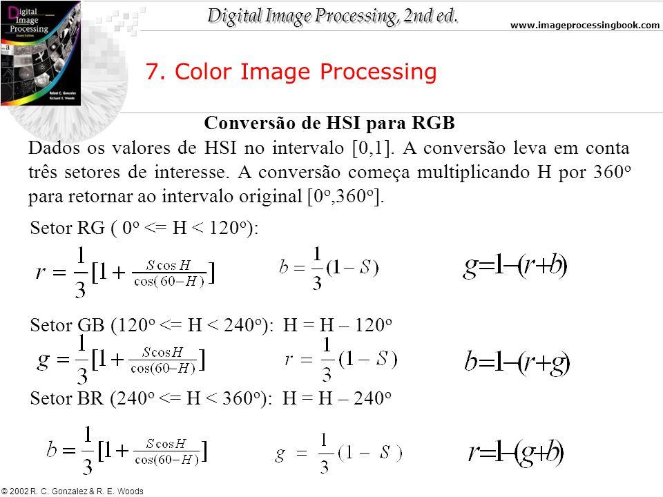Conversão de HSI para RGB