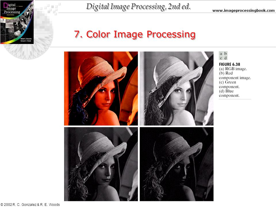 7. Color Image Processing