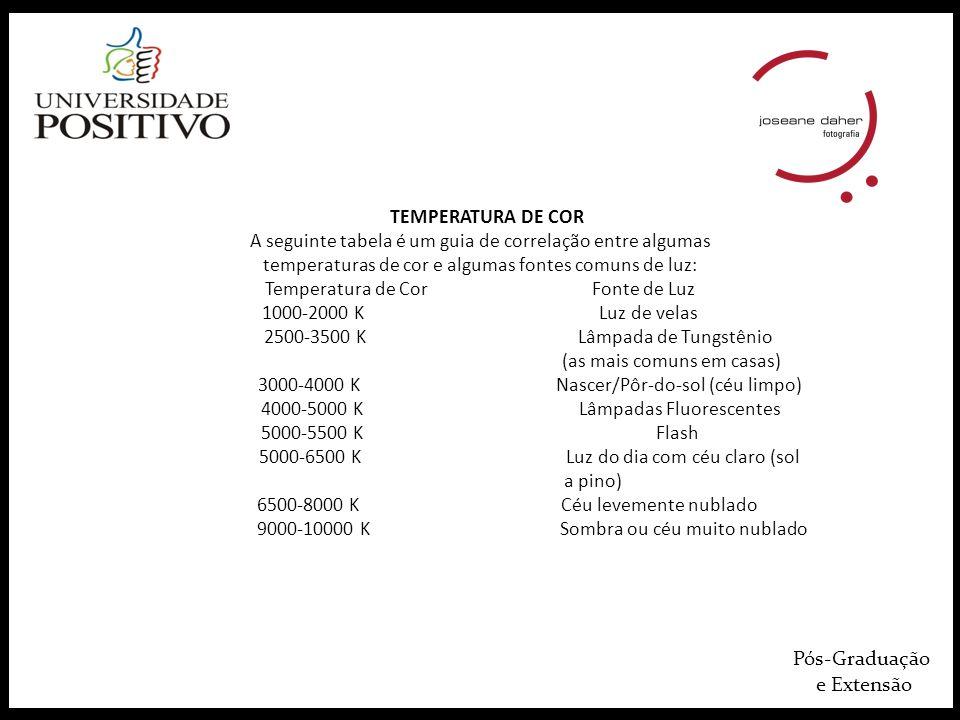 Pós-Graduação e Extensão TEMPERATURA DE COR
