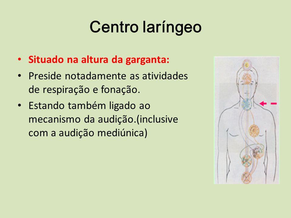 Centro laríngeo Situado na altura da garganta: