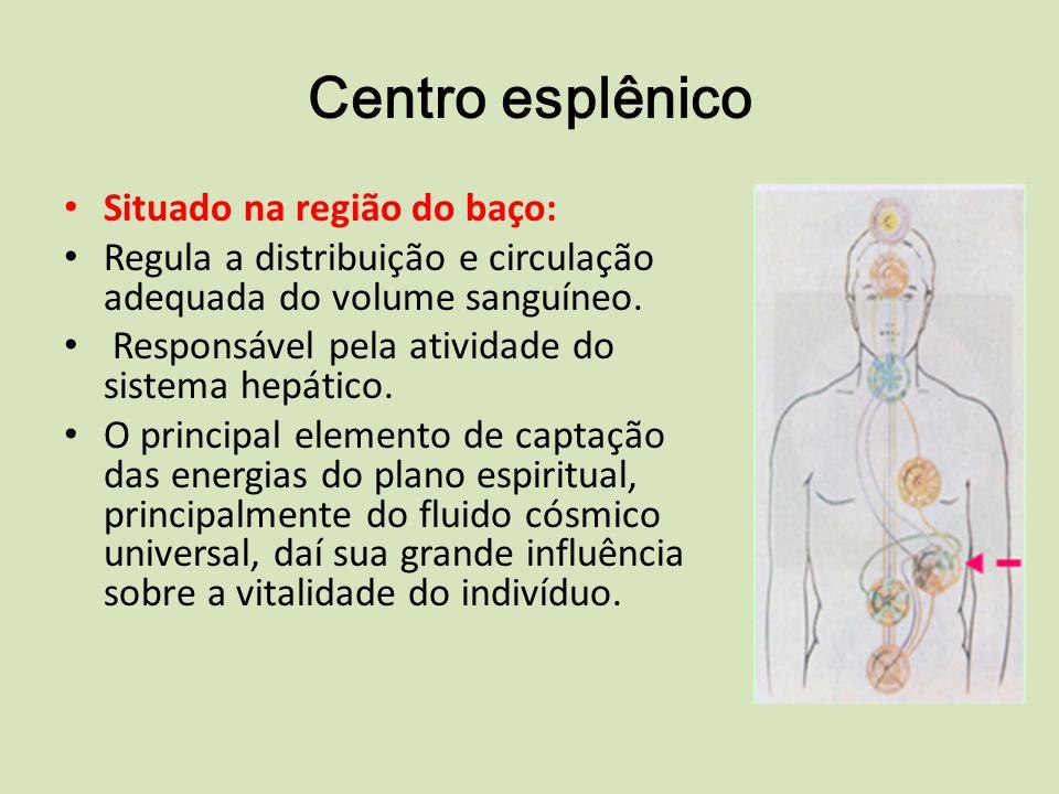 Centro esplênico Situado na região do baço: