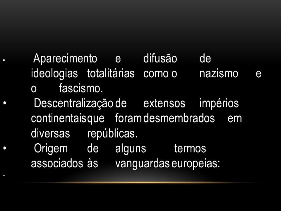 • Origem de alguns termos associados às vanguardas europeias: