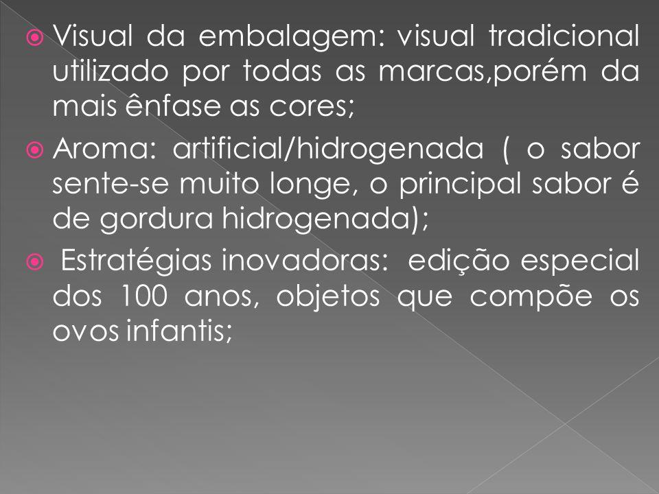 Visual da embalagem: visual tradicional utilizado por todas as marcas,porém da mais ênfase as cores;