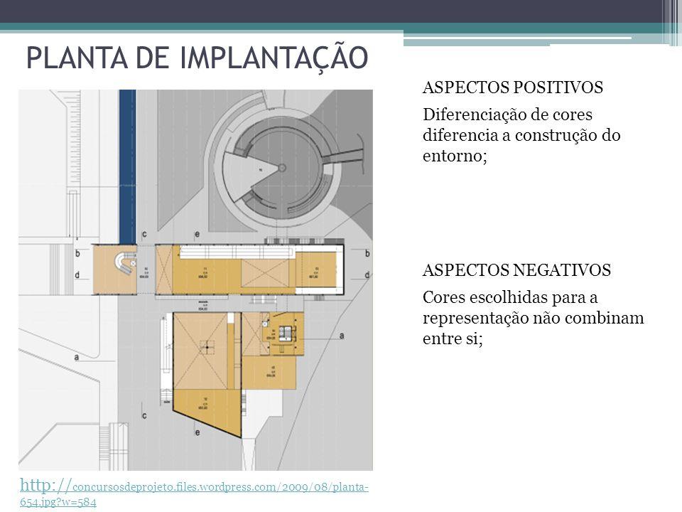 PLANTA DE IMPLANTAÇÃO ASPECTOS POSITIVOS