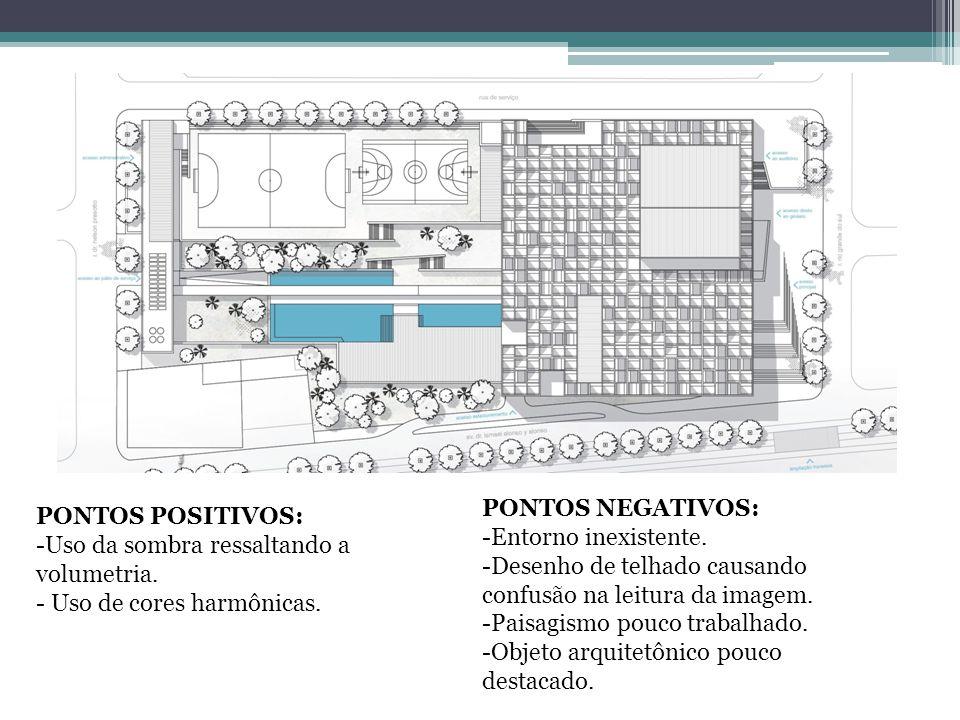PONTOS NEGATIVOS: -Entorno inexistente. Desenho de telhado causando confusão na leitura da imagem.