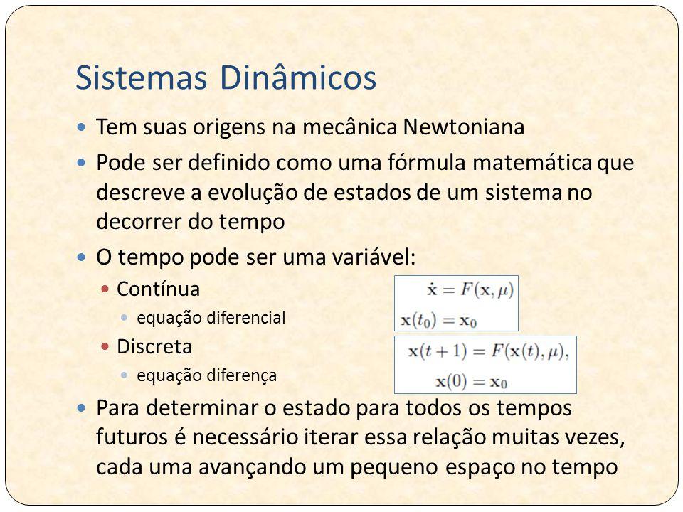 Sistemas Dinâmicos Tem suas origens na mecânica Newtoniana