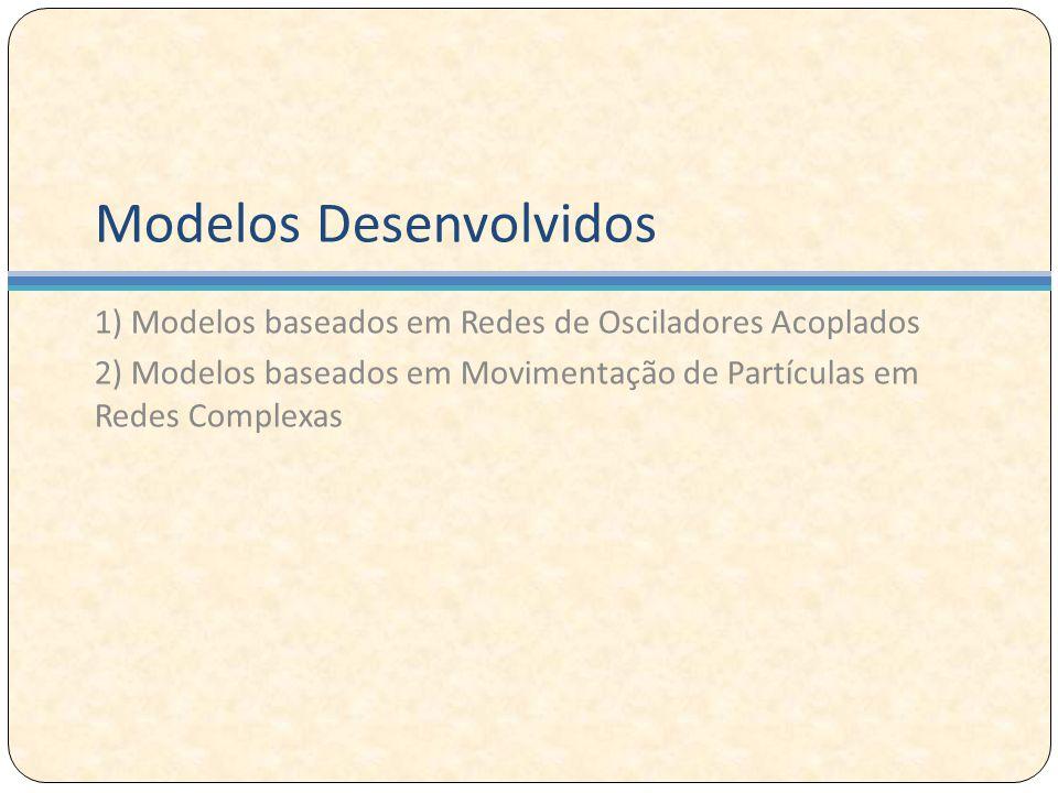 Modelos Desenvolvidos