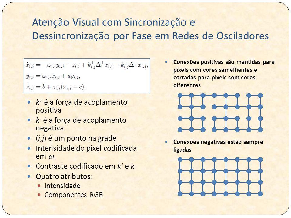 Atenção Visual com Sincronização e Dessincronização por Fase em Redes de Osciladores