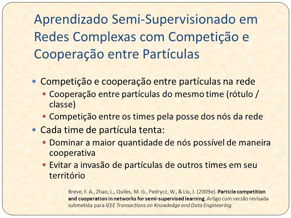 Aprendizado Semi-Supervisionado em Redes Complexas com Competição e Cooperação entre Partículas