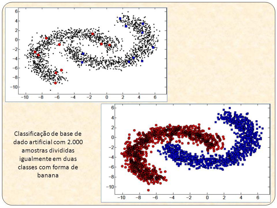 Classificação de base de dado artificial com 2
