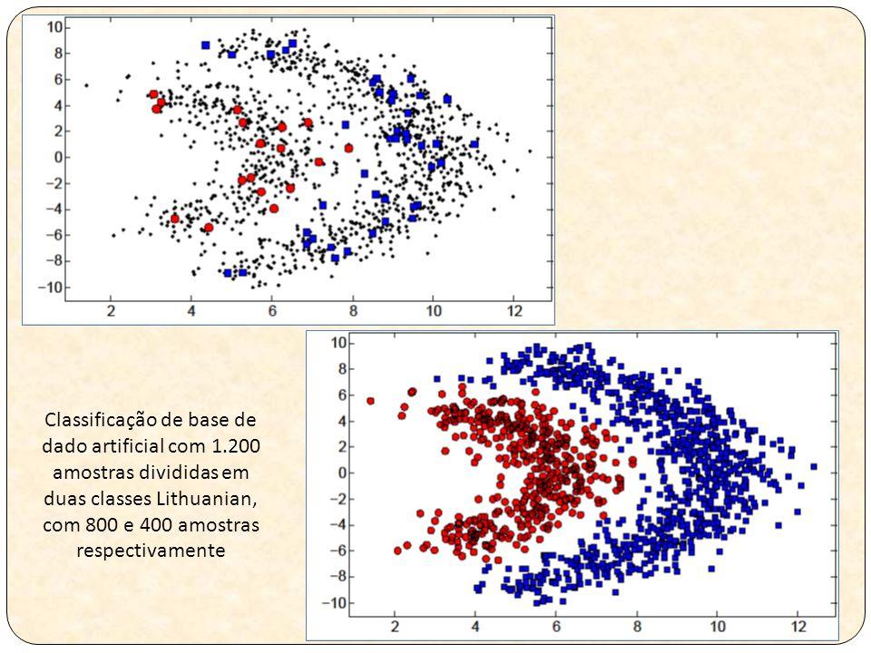 duas classes Lithuanian, com 800 e 400 amostras respectivamente