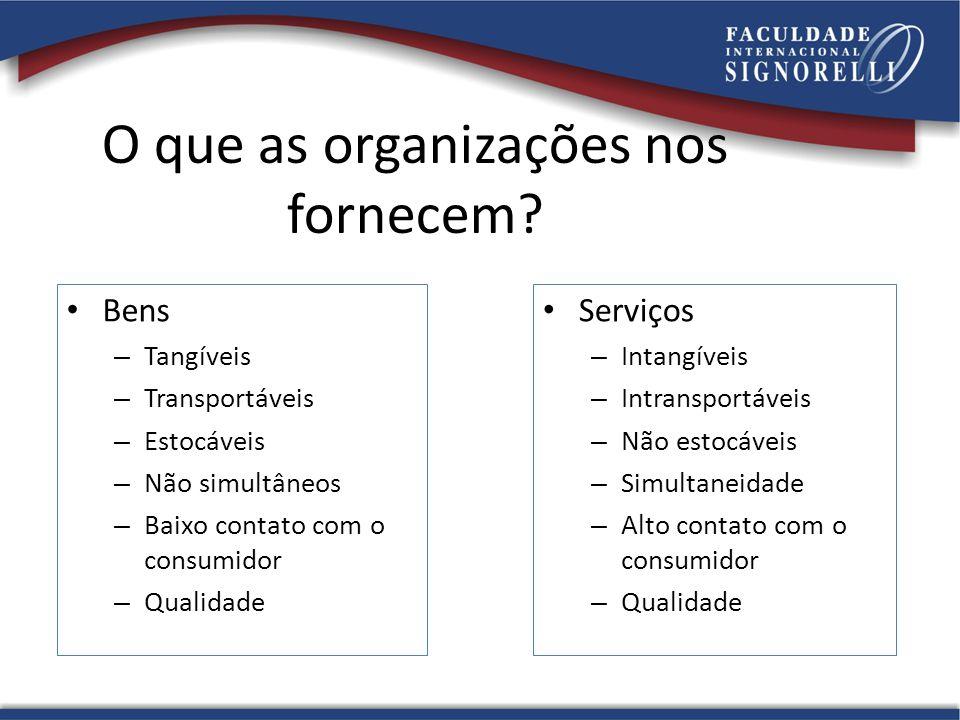 O que as organizações nos fornecem