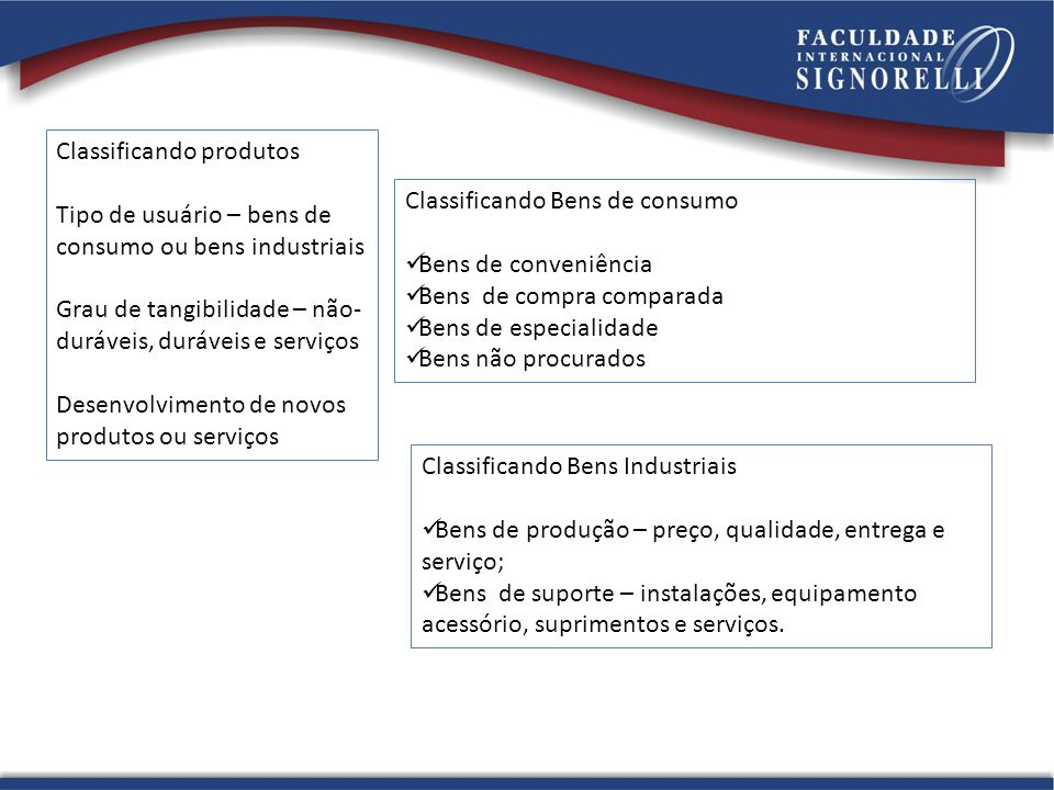 Classificando produtos