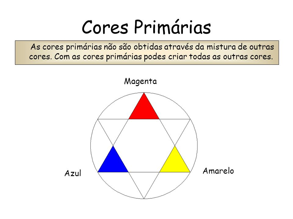 Cores Primárias As cores primárias não são obtidas através da mistura de outras cores. Com as cores primárias podes criar todas as outras cores.