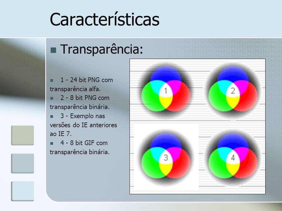 Características Transparência: 1 - 24 bit PNG com transparência alfa.