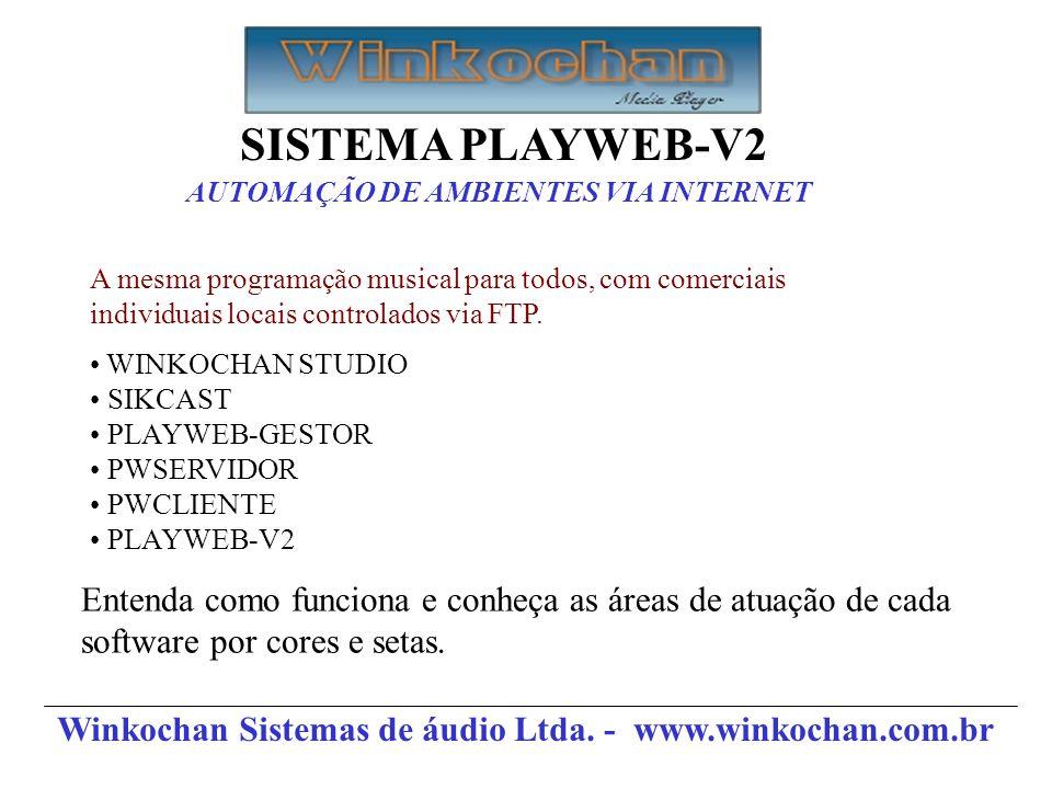 SISTEMA PLAYWEB-V2 AUTOMAÇÃO DE AMBIENTES VIA INTERNET. A mesma programação musical para todos, com comerciais.