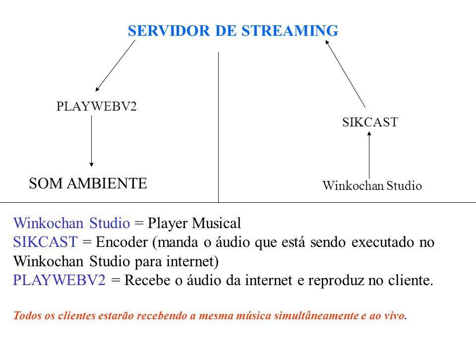 Winkochan Studio = Player Musical