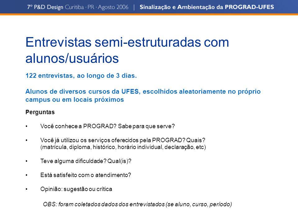 Entrevistas semi-estruturadas com alunos/usuários