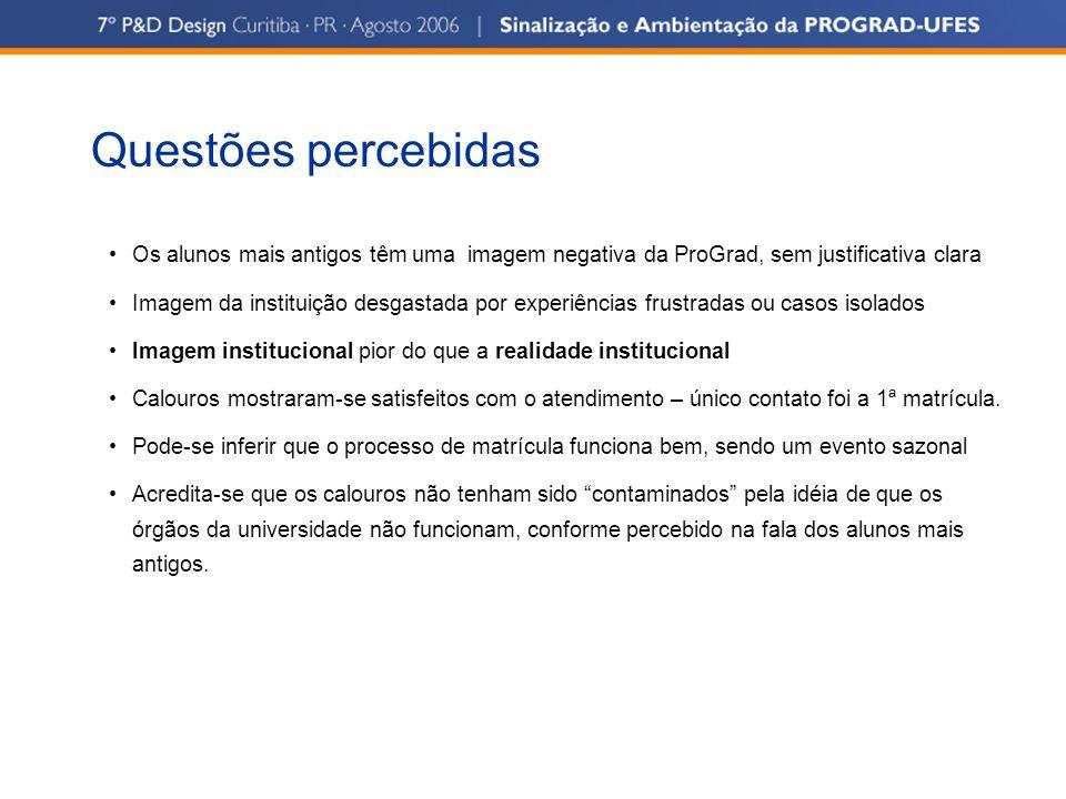 Questões percebidasOs alunos mais antigos têm uma imagem negativa da ProGrad, sem justificativa clara.