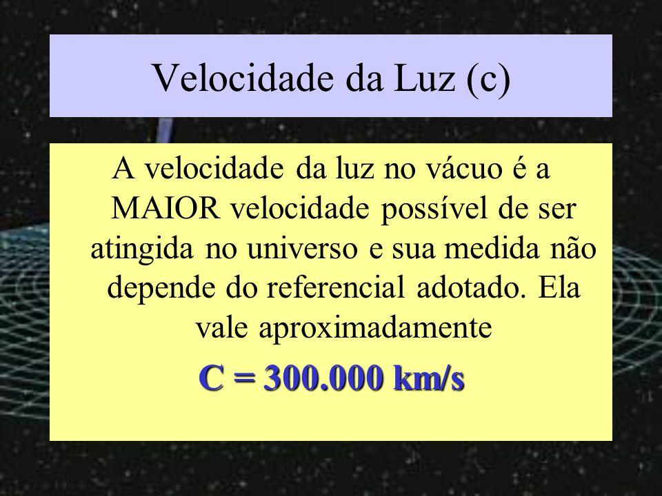 Velocidade da Luz (c) C = 300.000 km/s