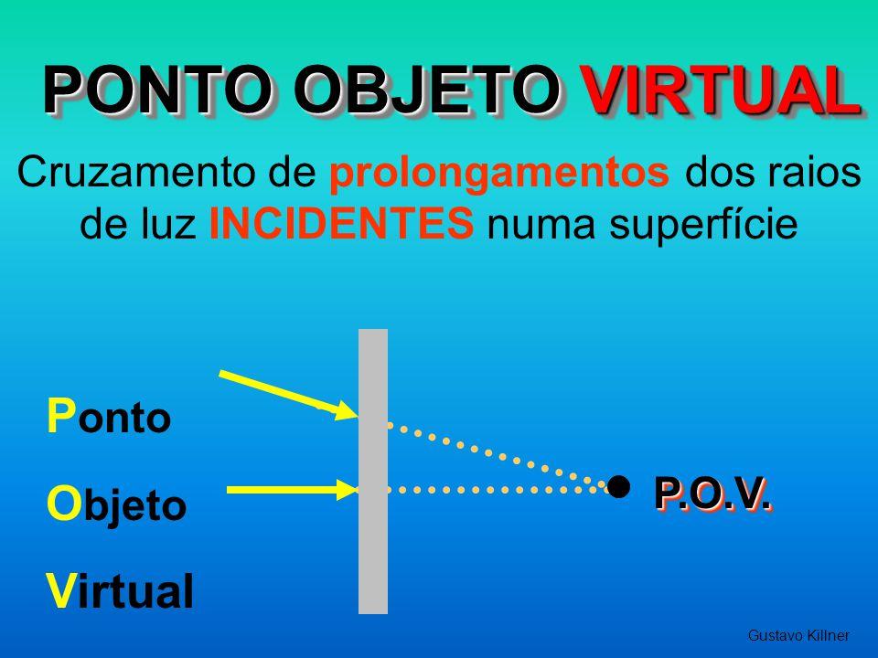 PONTO OBJETO VIRTUAL Ponto Objeto Virtual