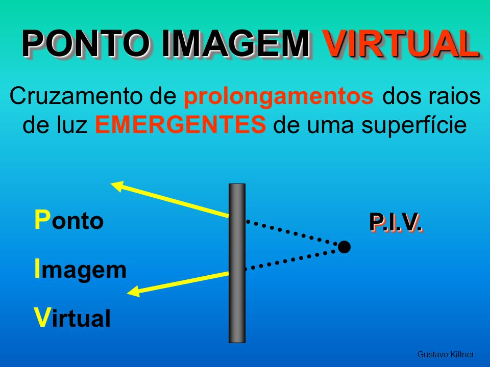 PONTO IMAGEM VIRTUAL Ponto Imagem Virtual