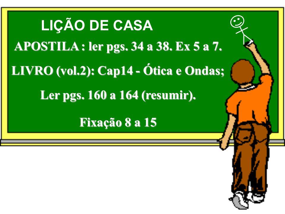 LIÇÃO DE CASA APOSTILA : ler pgs. 34 a 38. Ex 5 a 7. LIVRO (vol.2): Cap14 - Ótica e Ondas; Ler pgs. 160 a 164 (resumir).