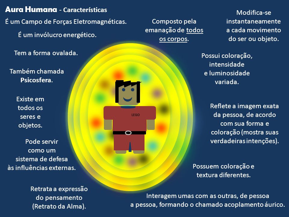 Aura Humana - Características Modifica-se instantaneamente