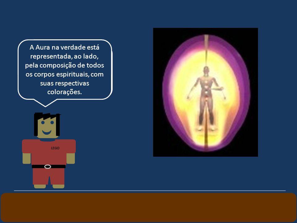 pela composição de todos os corpos espirituais, com suas respectivas