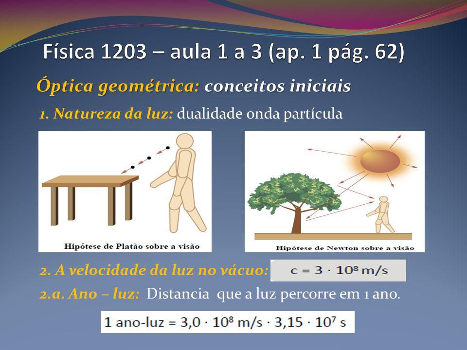 Física 1203 – aula 1 a 3 (ap. 1 pág. 62) Óptica geométrica: conceitos iniciais. 1. Natureza da luz: dualidade onda partícula.