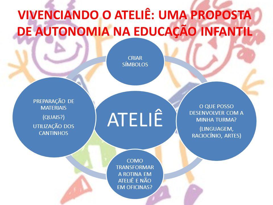 VIVENCIANDO O ATELIÊ: UMA PROPOSTA DE AUTONOMIA NA EDUCAÇÃO INFANTIL