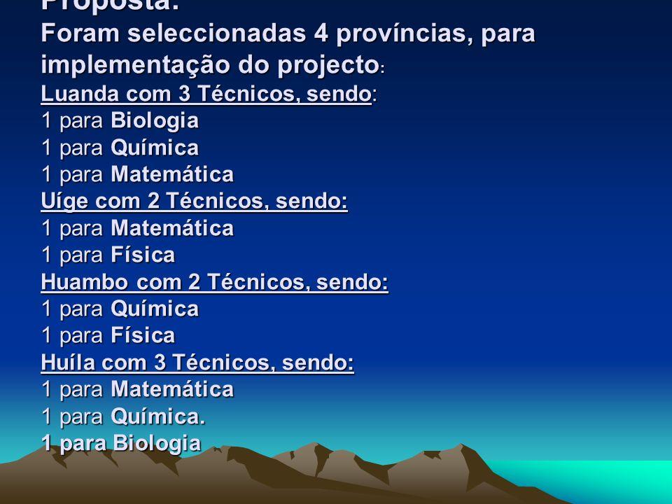 Proposta: Foram seleccionadas 4 províncias, para implementação do projecto: Luanda com 3 Técnicos, sendo: 1 para Biologia 1 para Química 1 para Matemática Uíge com 2 Técnicos, sendo: 1 para Matemática 1 para Física Huambo com 2 Técnicos, sendo: 1 para Química 1 para Física Huíla com 3 Técnicos, sendo: 1 para Matemática 1 para Química.