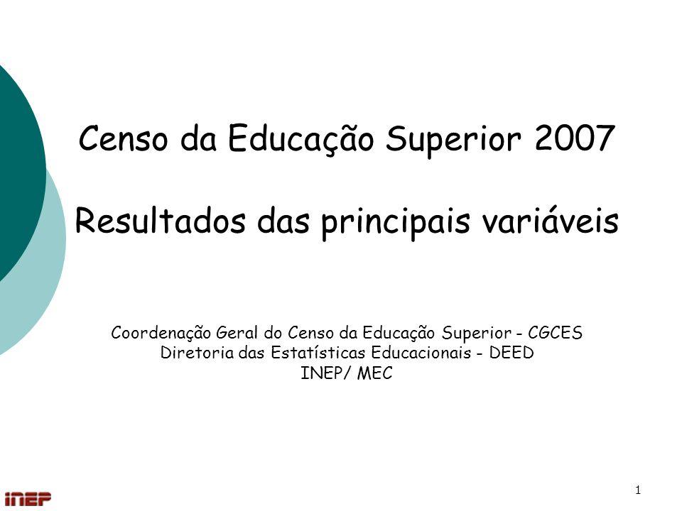Censo da Educação Superior 2007 Resultados das principais variáveis Coordenação Geral do Censo da Educação Superior - CGCES Diretoria das Estatísticas Educacionais - DEED INEP/ MEC