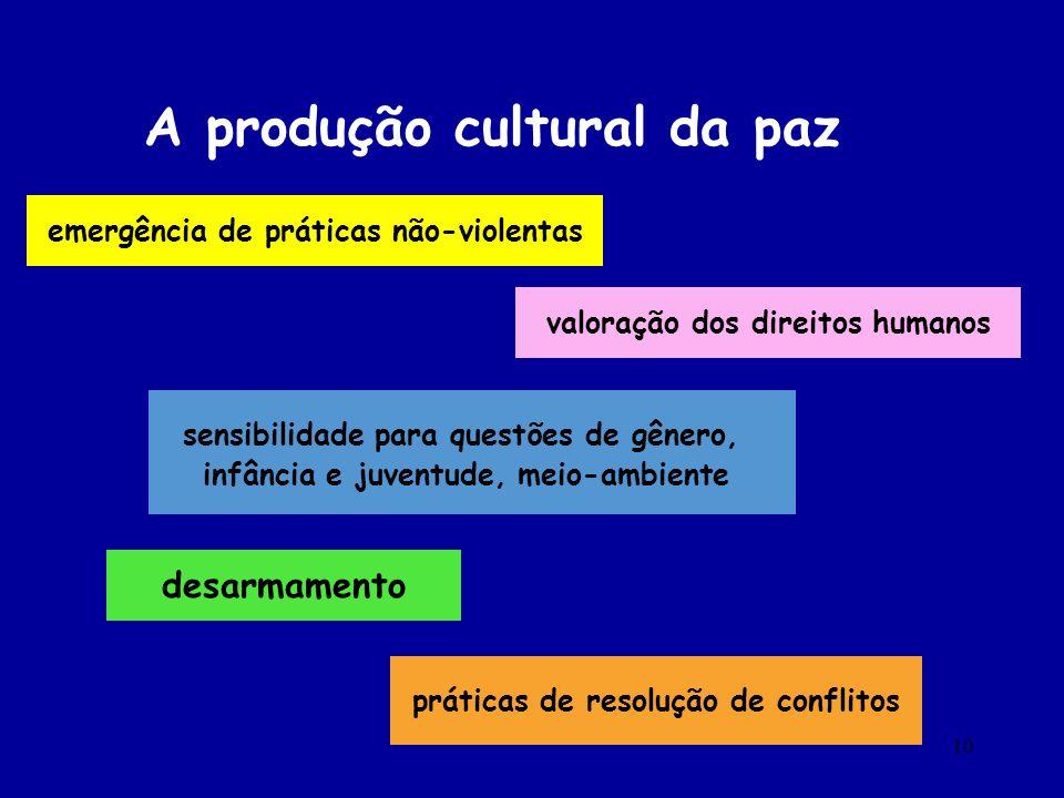 A produção cultural da paz